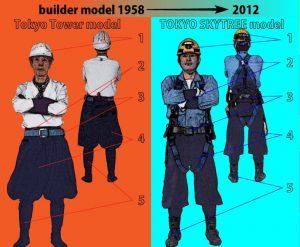 Builder model1958→2012
